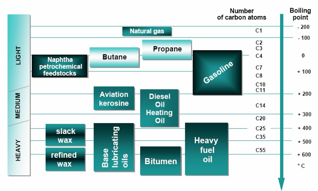 Basic refinery